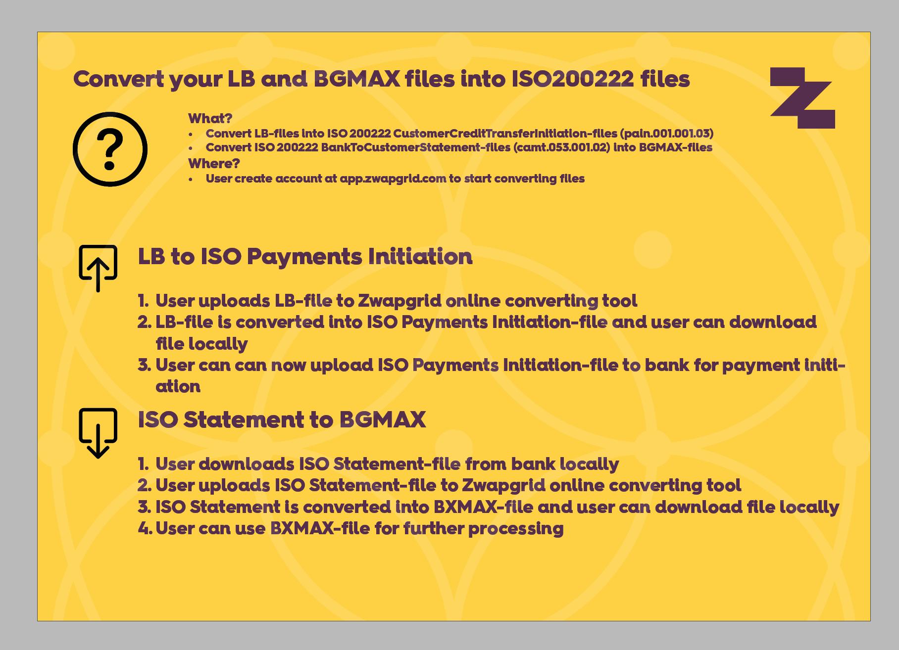 Bankgiro files to ISO20022